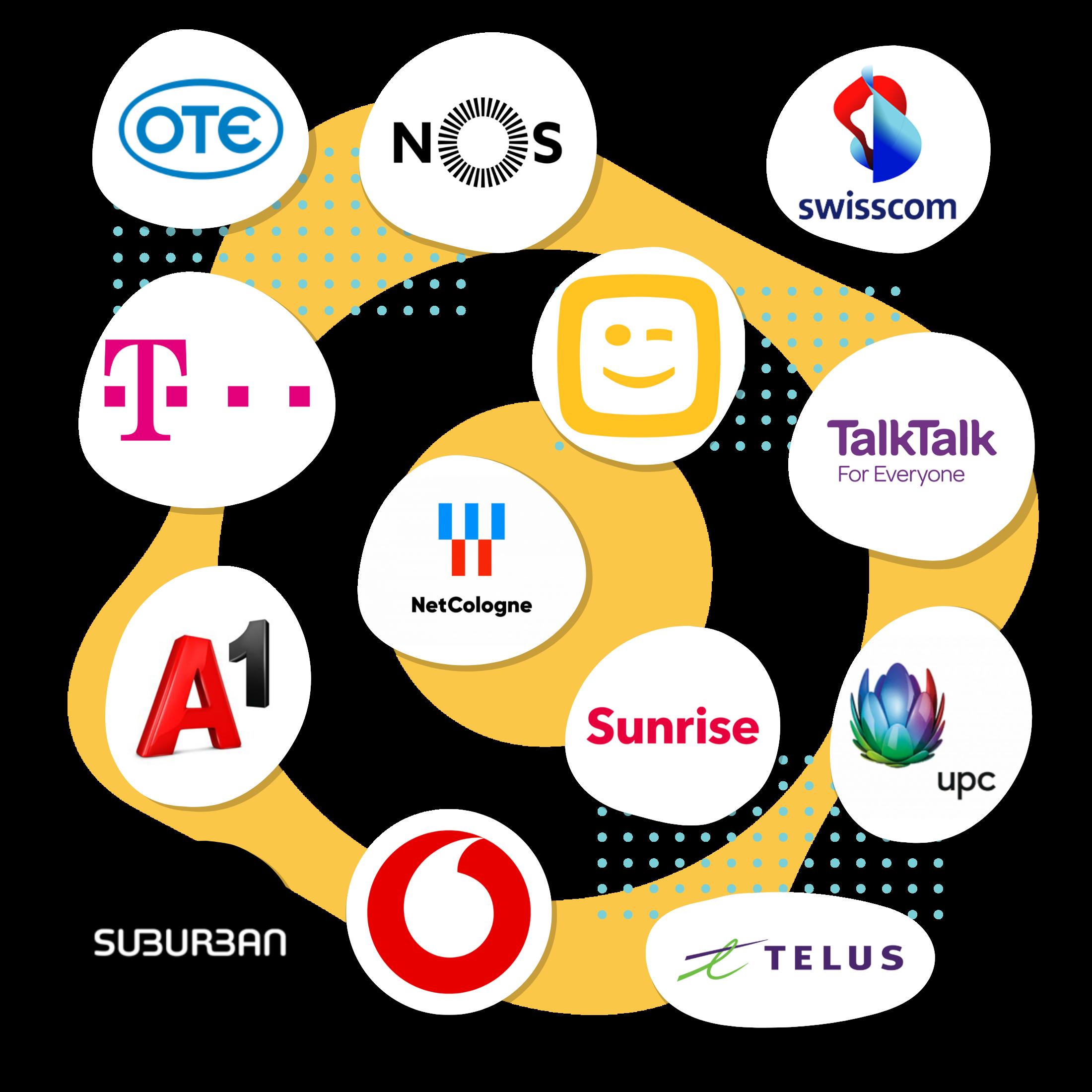 solvatios telecom customers