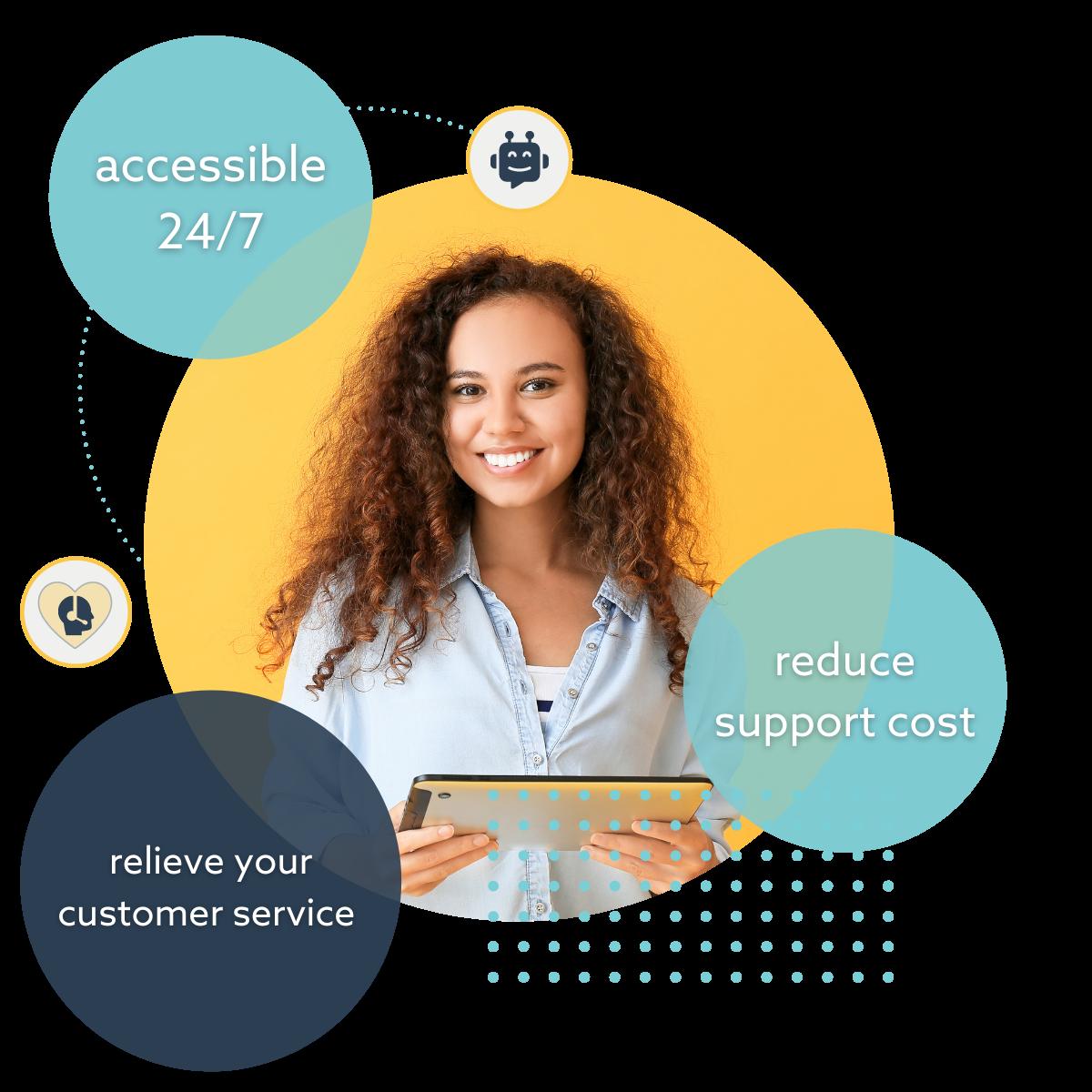 Improving customer service quality at Sunrise